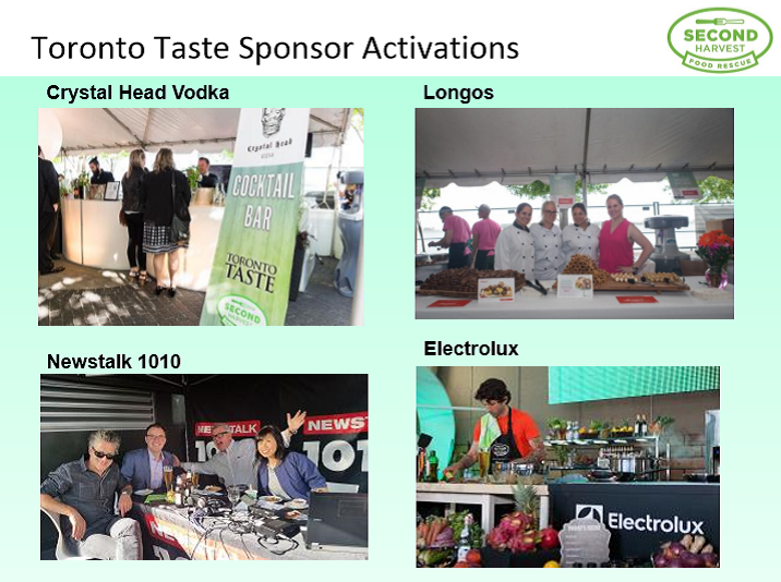 taste-toronto Live Auction