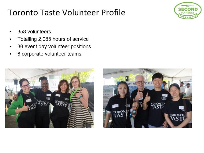toronto-taste11