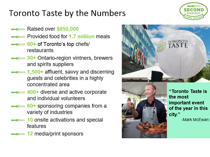 toronto-taste Live Auction